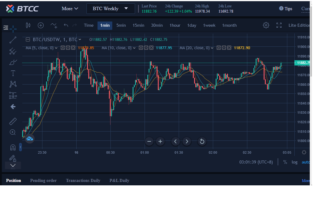 How to Trade Bitcoin Crypto Futures in the United Kingdom ...