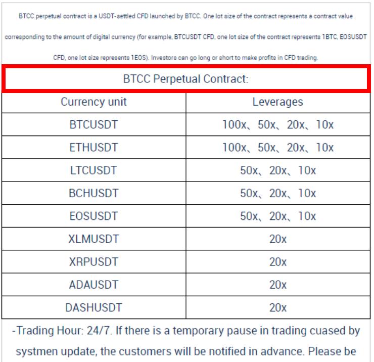 commercio bitcoin futures australia