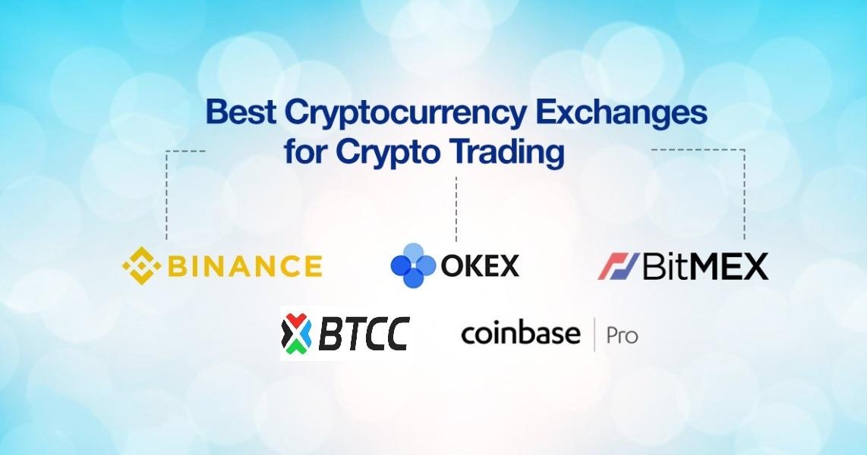 Top các sàn giao dịch Bitcoin tốt nhất trên thế giới năm 2020-2021