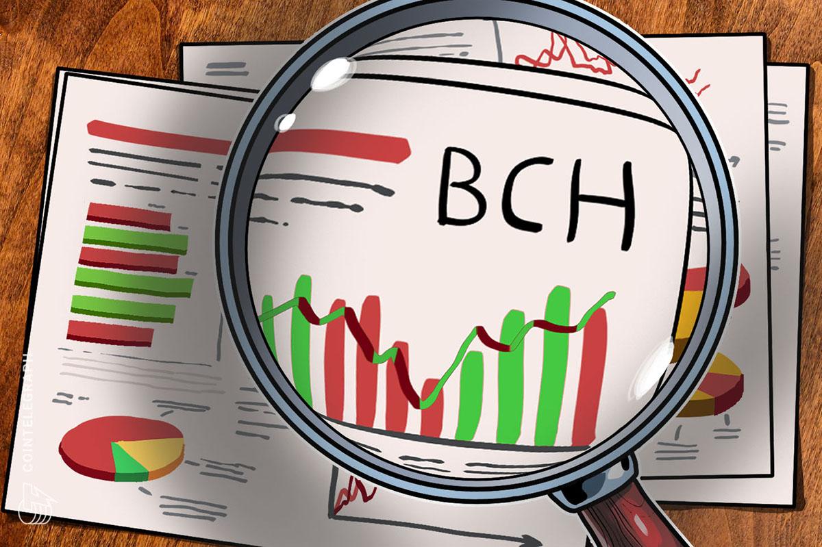 BTCC에서 비트 코인 캐시 (BCH) 선물을 사고 파는 방법