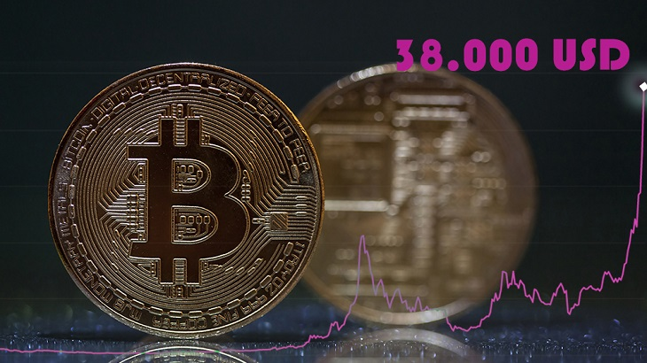 Does Bitcoin still have the strength to pass the resistance of $38.000?