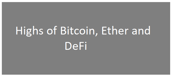 Highs of Bitcoin, Ether and DeFi