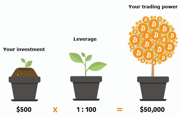 bitcoin site- uri web în india trading bitcoin adalah