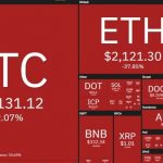 bloody bitcoin